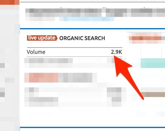 SEMRush's Organic Search Volume