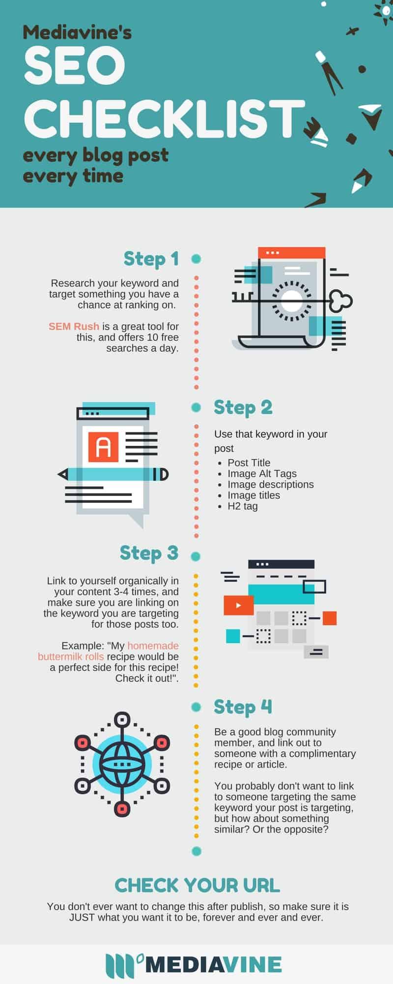 Mediavine's Ultimate SEO Checklist