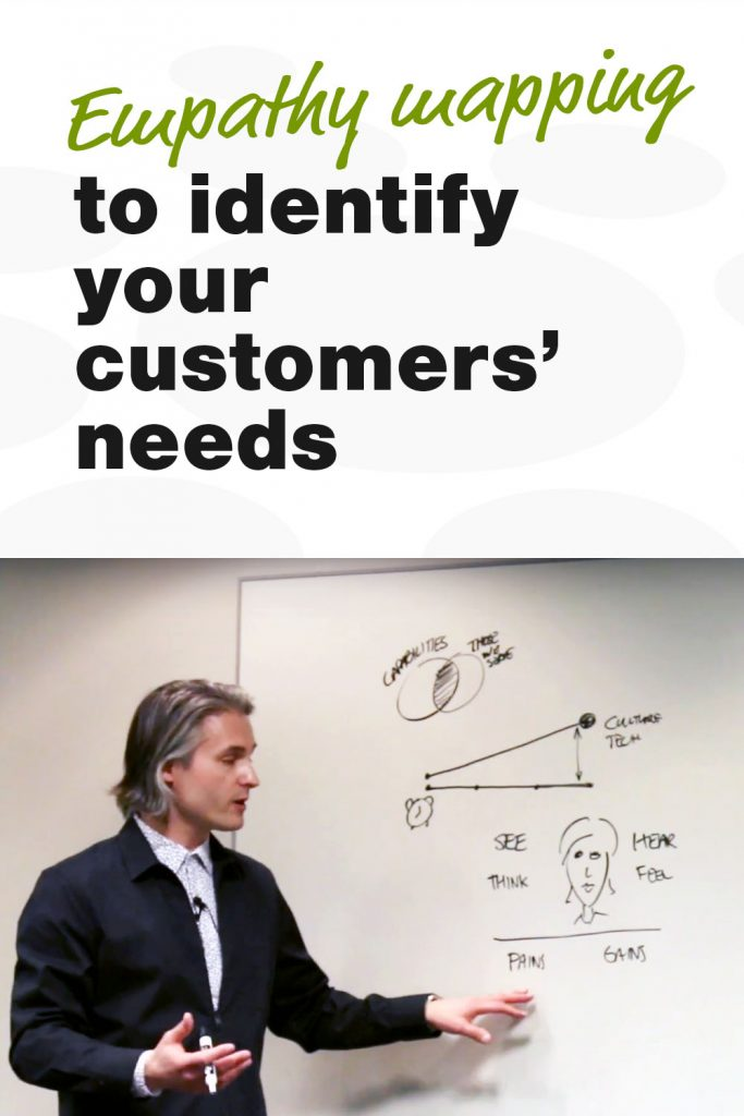 Empathy mapping to identify your customers' needs